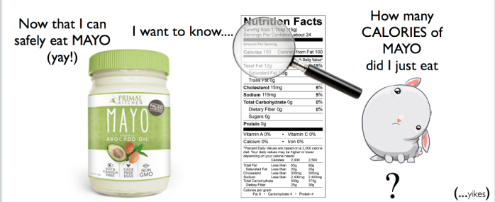 We All Know Mayo Is A High Calorie Food, So How Many Calories Are In A Serving?